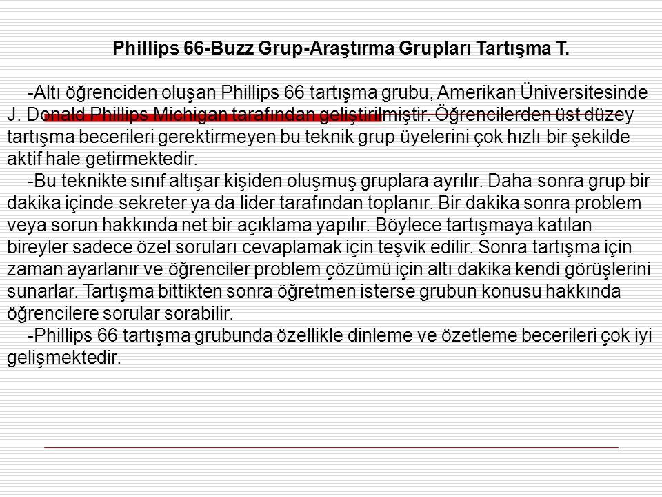 Phillips 66-Buzz Grup-Araştırma Grupları Tartışma T.