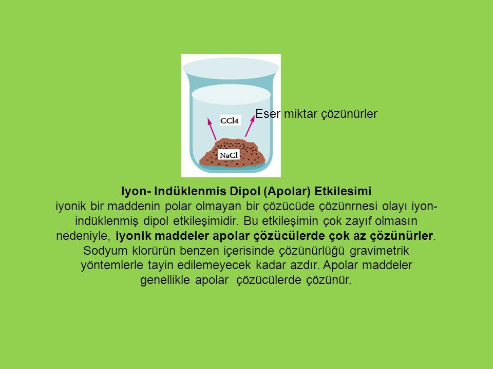 Iyon- Indüklenmis Dipol (Apolar) Etkilesimi