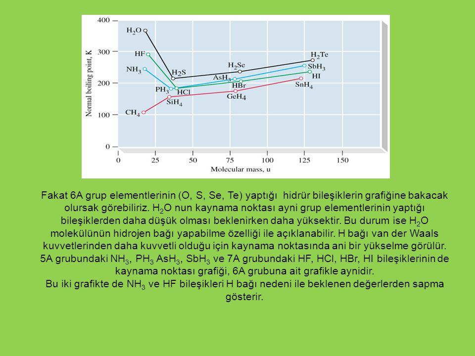 Fakat 6A grup elementlerinin (O, S, Se, Te) yaptığı hidrür bileşiklerin grafiğine bakacak olursak görebiliriz. H2O nun kaynama noktası ayni grup elementlerinin yaptığı bileşiklerden daha düşük olması beklenirken daha yüksektir. Bu durum ise H2O molekülünün hidrojen bağı yapabilme özelliği ile açıklanabilir. H bağı van der Waals kuvvetlerinden daha kuvvetli olduğu için kaynama noktasında ani bir yükselme görülür. 5A grubundaki NH3, PH3 AsH3, SbH3 ve 7A grubundaki HF, HCl, HBr, HI bileşiklerinin de kaynama noktası grafiği, 6A grubuna ait grafikle aynidir.