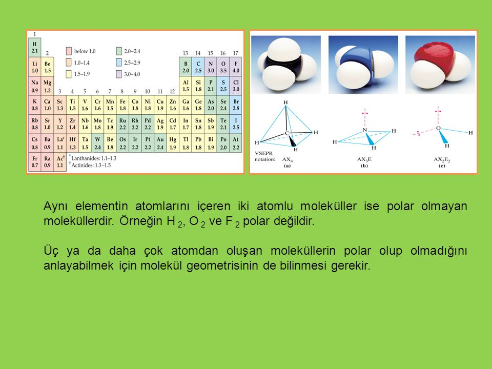 Aynı elementin atomlarını içeren iki atomlu moleküller ise polar olmayan moleküllerdir. Örneğin H 2, O 2 ve F 2 polar değildir.