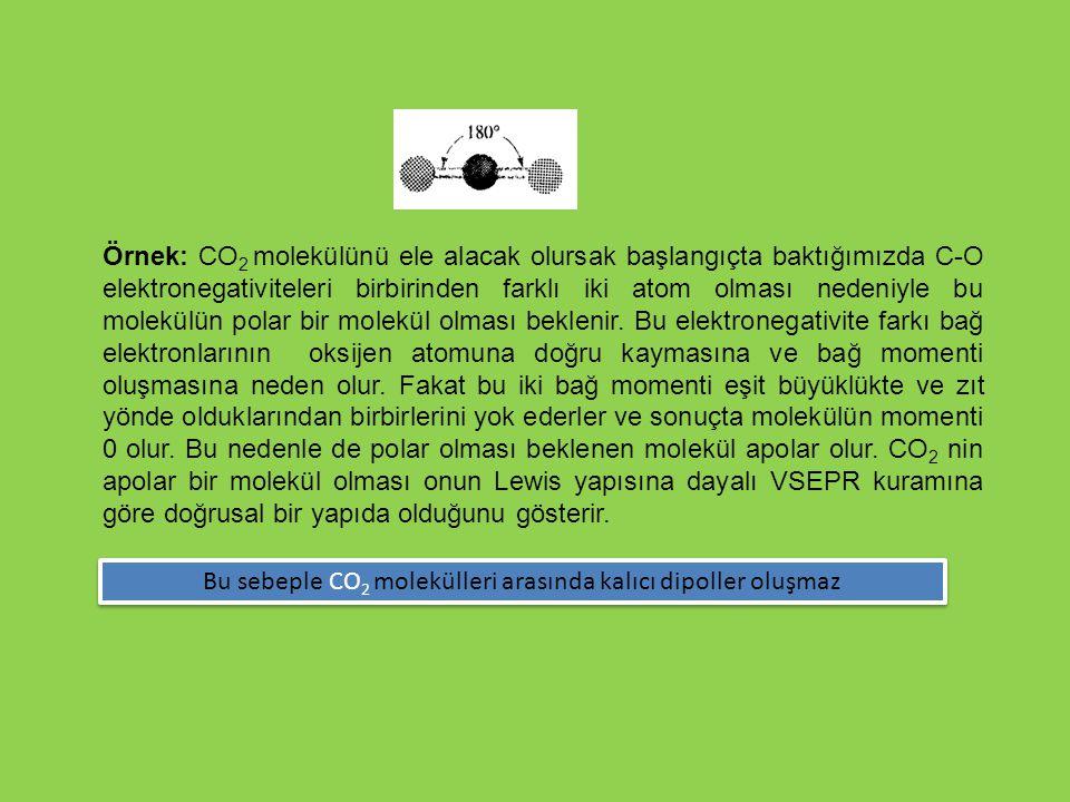 Bu sebeple CO2 molekülleri arasında kalıcı dipoller oluşmaz
