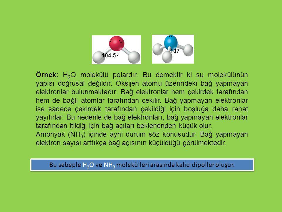 Bu sebeple H2O ve NH3 molekülleri arasında kalıcı dipoller oluşur.