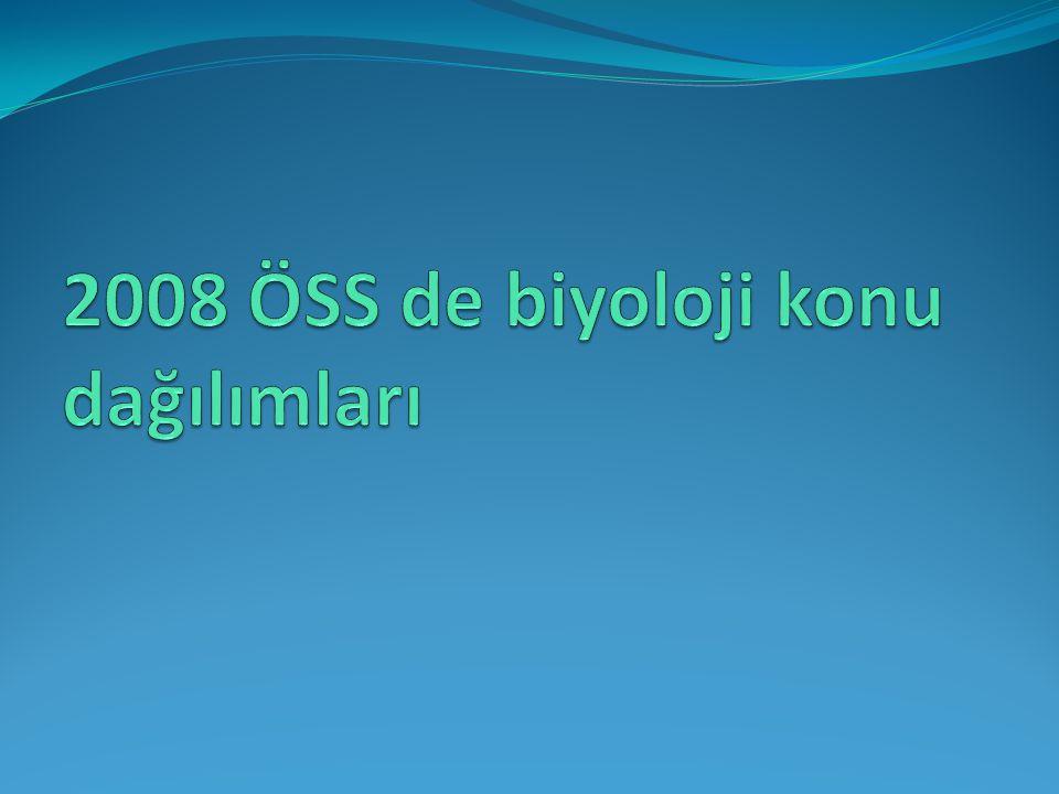 2008 ÖSS de biyoloji konu dağılımları