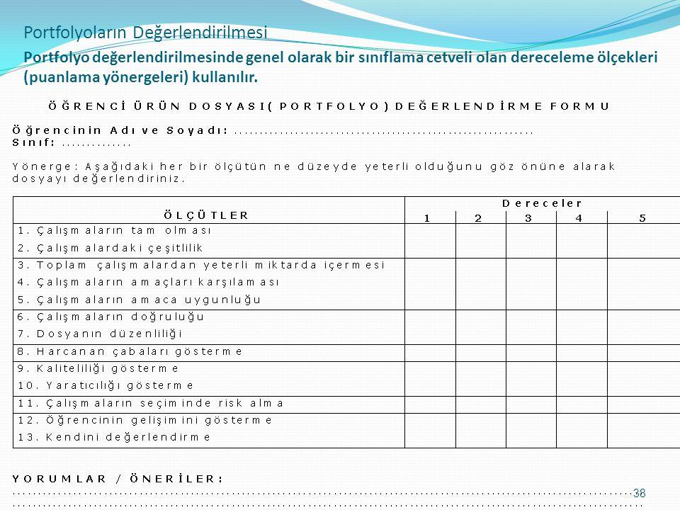 Portfolyoların Değerlendirilmesi Portfolyo değerlendirilmesinde genel olarak bir sınıflama cetveli olan dereceleme ölçekleri (puanlama yönergeleri) kullanılır.