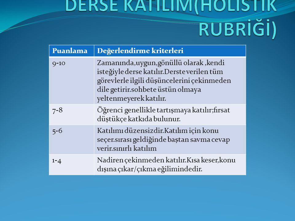 DERSE KATILIM(HOLİSTİK RUBRİĞİ)