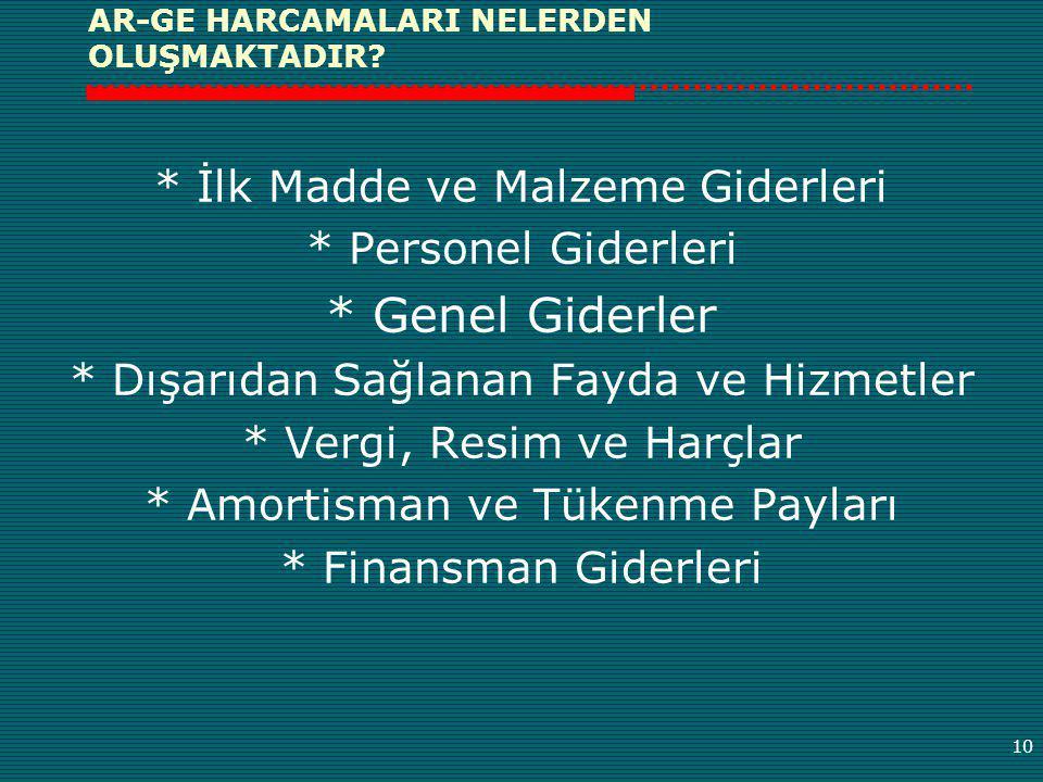 AR-GE HARCAMALARI NELERDEN OLUŞMAKTADIR