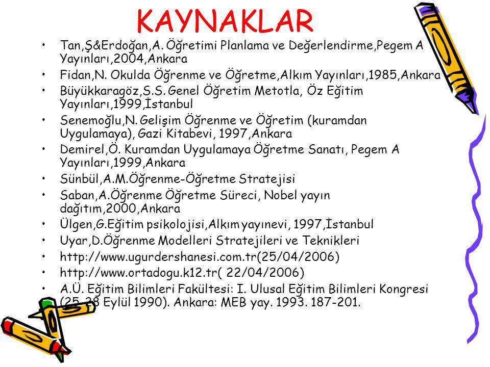 KAYNAKLAR Tan,Ş&Erdoğan,A. Öğretimi Planlama ve Değerlendirme,Pegem A Yayınları,2004,Ankara.