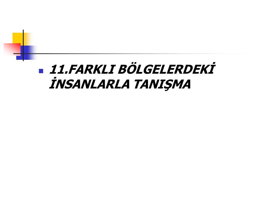 11.FARKLI BÖLGELERDEKİ İNSANLARLA TANIŞMA