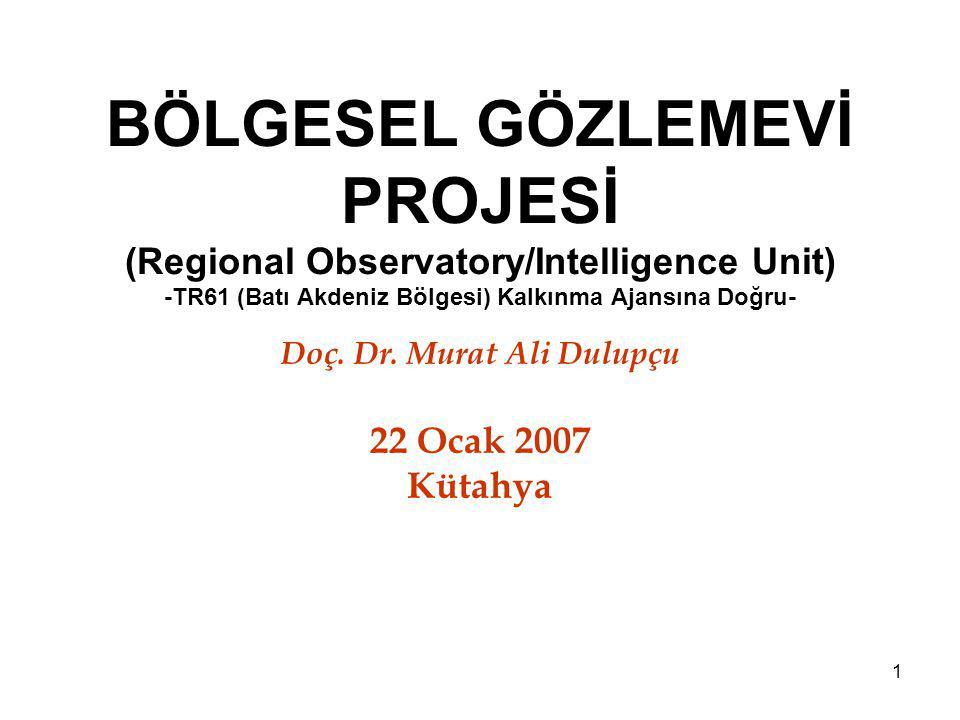 Doç. Dr. Murat Ali Dulupçu