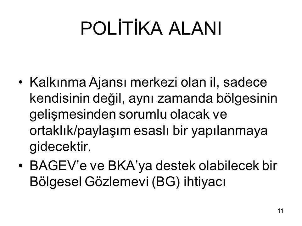 POLİTİKA ALANI