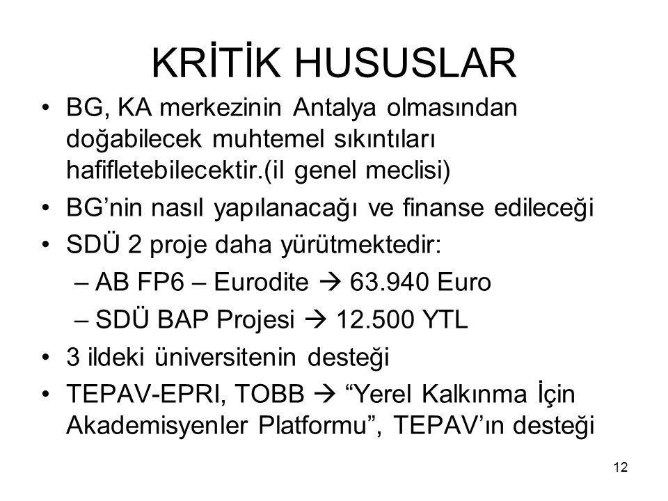 KRİTİK HUSUSLAR BG, KA merkezinin Antalya olmasından doğabilecek muhtemel sıkıntıları hafifletebilecektir.(il genel meclisi)