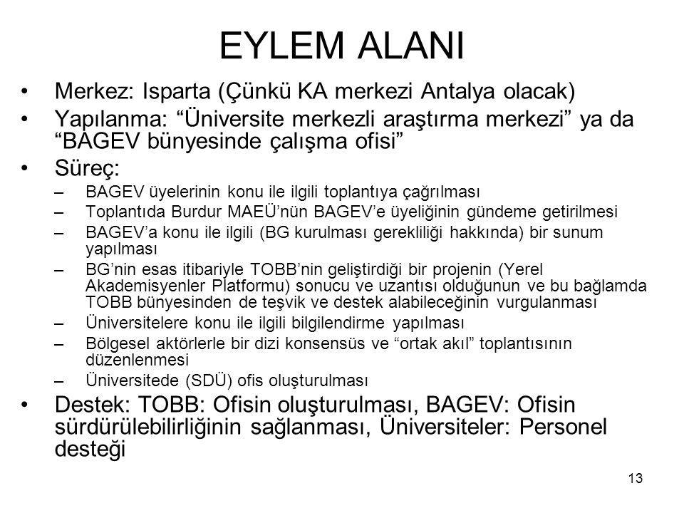 EYLEM ALANI Merkez: Isparta (Çünkü KA merkezi Antalya olacak)