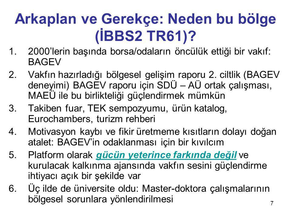Arkaplan ve Gerekçe: Neden bu bölge (İBBS2 TR61)