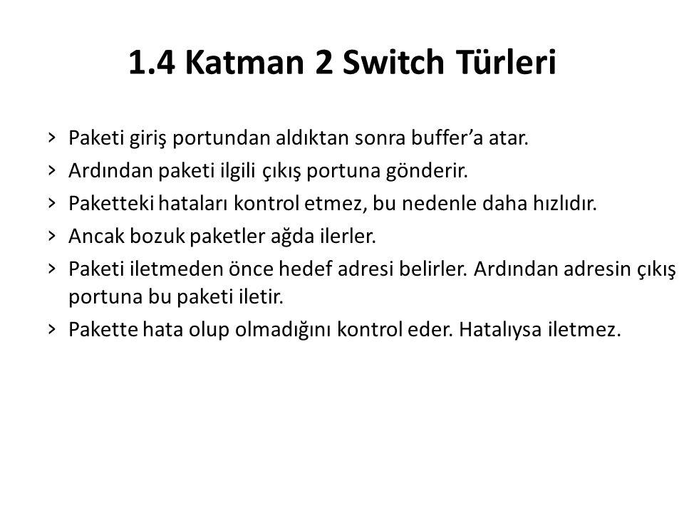 1.4 Katman 2 Switch Türleri Paketi giriş portundan aldıktan sonra buffer'a atar. Ardından paketi ilgili çıkış portuna gönderir.