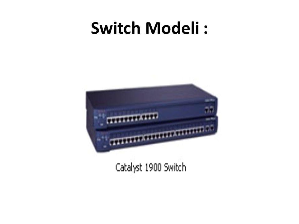 Switch Modeli :