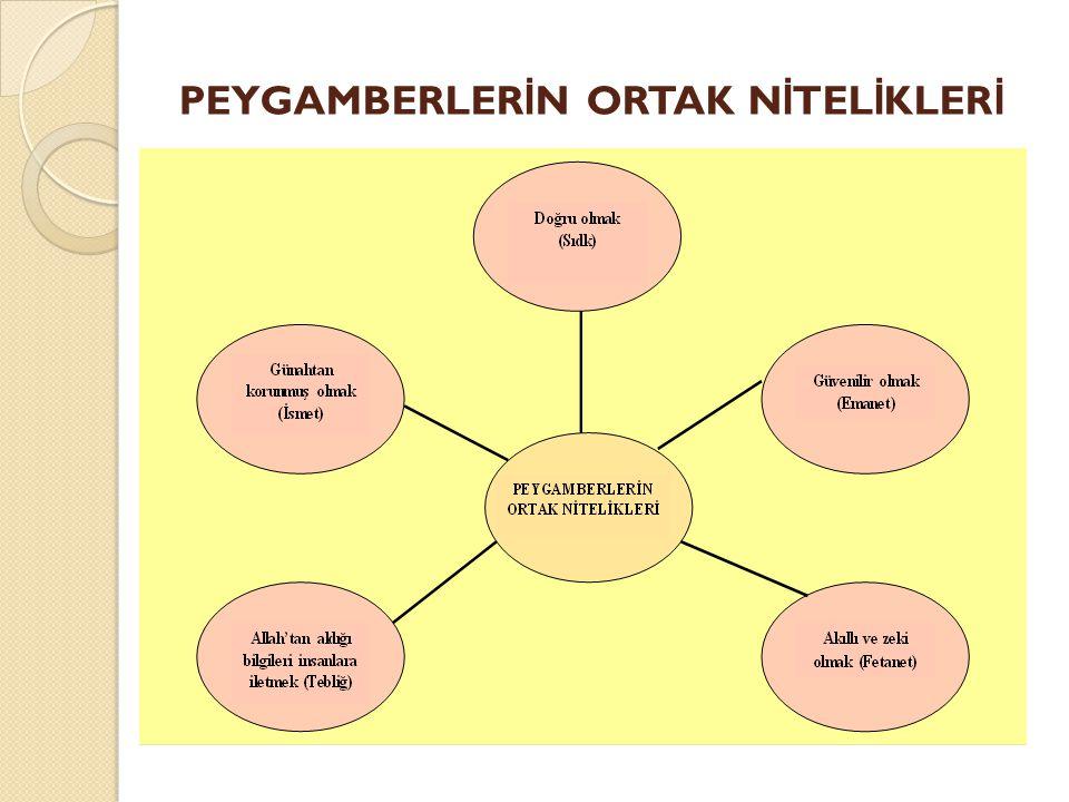 PEYGAMBERLERİN ORTAK NİTELİKLERİ