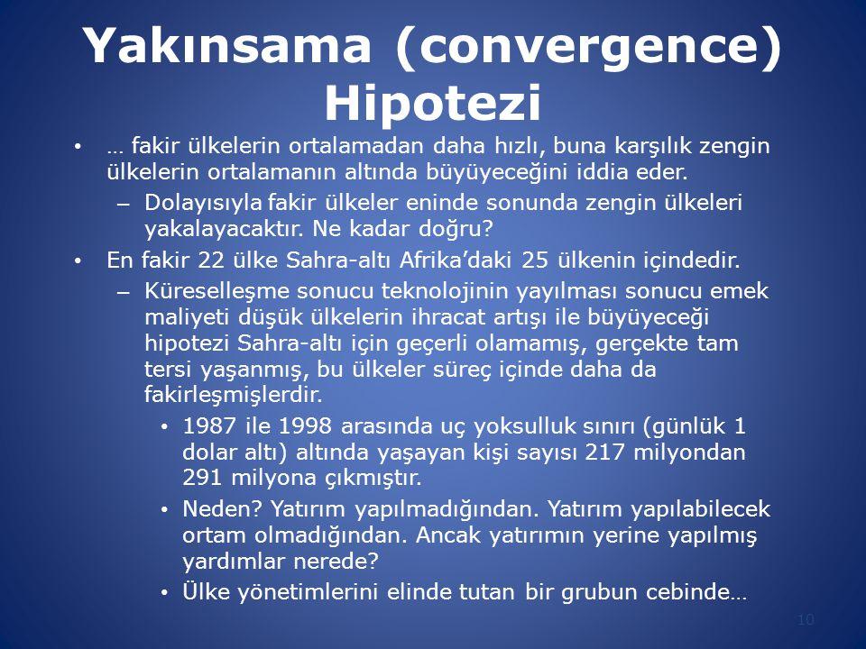 Yakınsama (convergence) Hipotezi