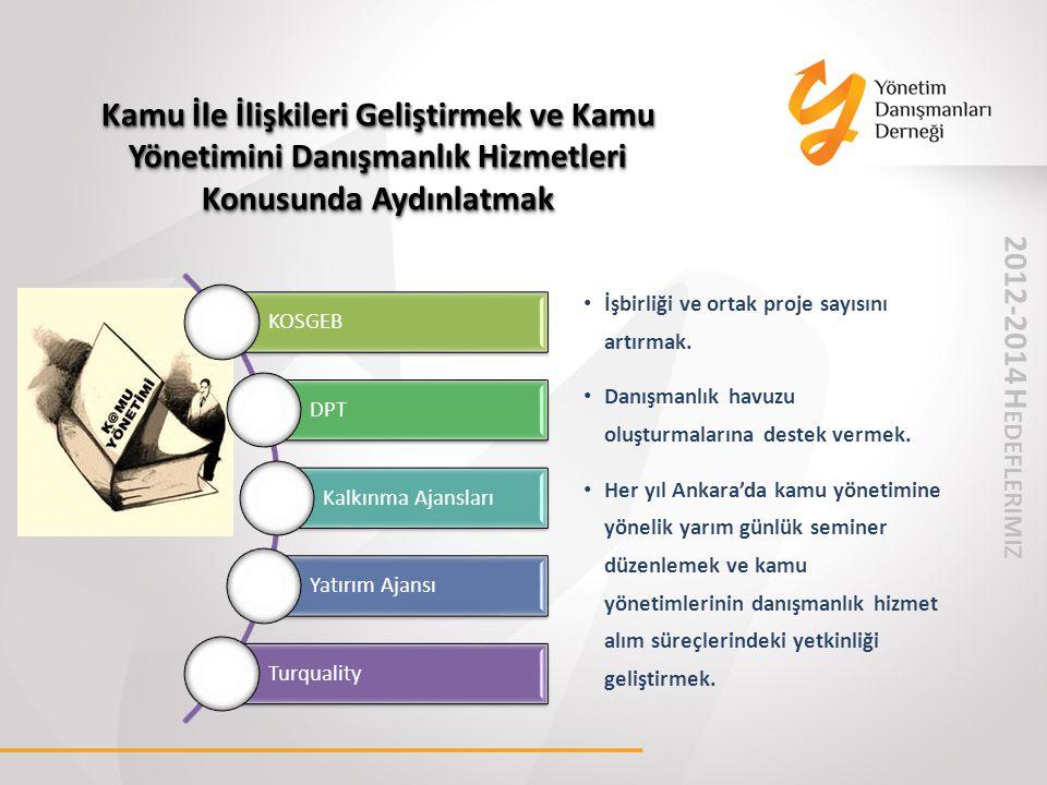 2012-2014 Hedeflerimiz Kamu İle İlişkileri Geliştirmek ve Kamu Yönetimini Danışmanlık Hizmetleri Konusunda Aydınlatmak.