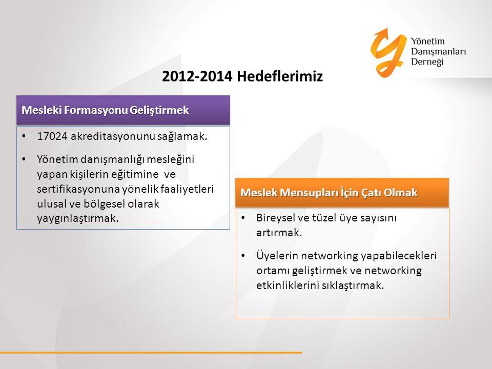 2012-2014 Hedeflerimiz Mesleki Formasyonu Geliştirmek