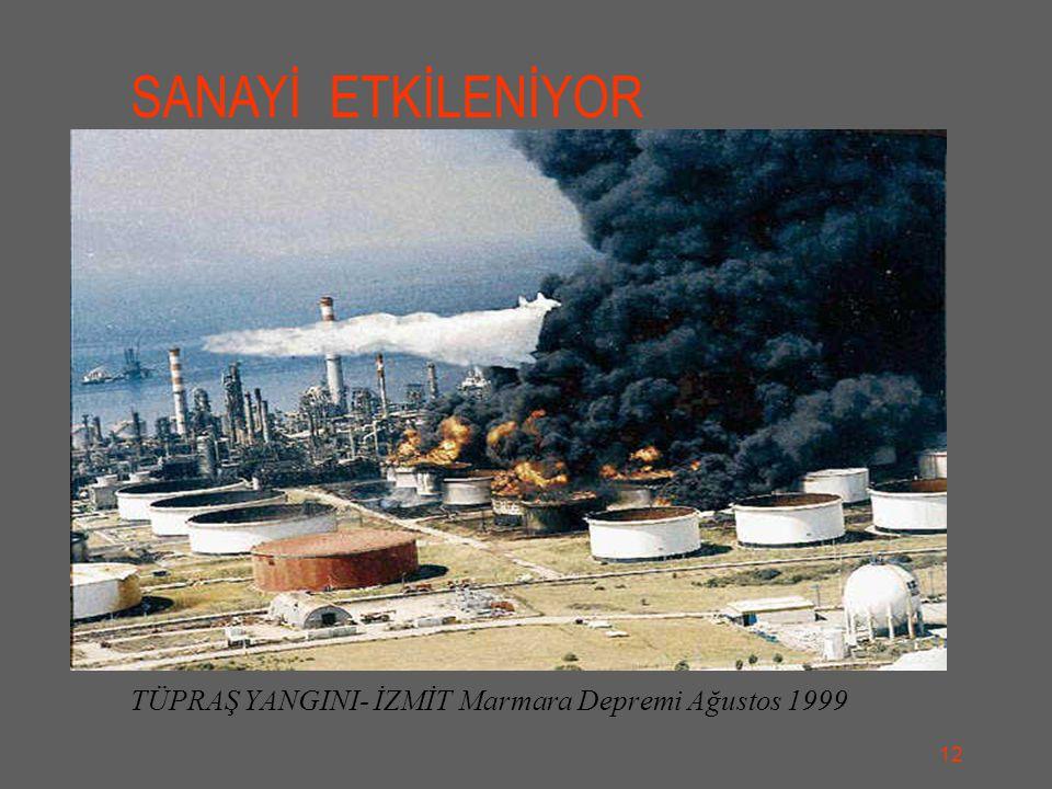 TÜPRAŞ YANGINI- İZMİT Marmara Depremi Ağustos 1999