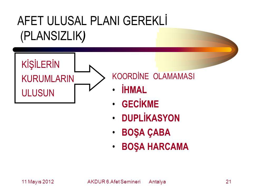 AFET ULUSAL PLANI GEREKLİ (PLANSIZLIK)