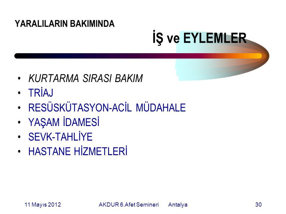 YARALILARIN BAKIMINDA İŞ ve EYLEMLER