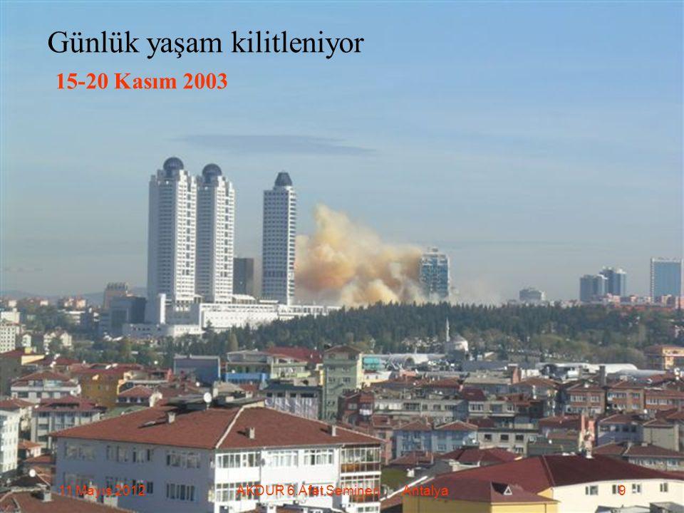 AKDUR 6.Afet Semineri Antalya