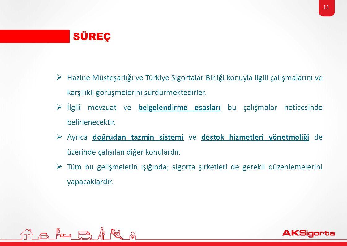 SÜREÇ Hazine Müsteşarlığı ve Türkiye Sigortalar Birliği konuyla ilgili çalışmalarını ve karşılıklı görüşmelerini sürdürmektedirler.