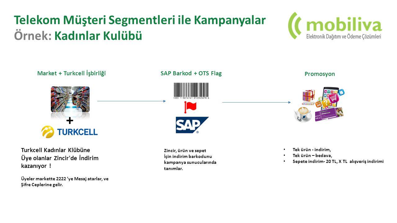 Telekom Müşteri Segmentleri ile Kampanyalar Örnek: Kadınlar Kulübü