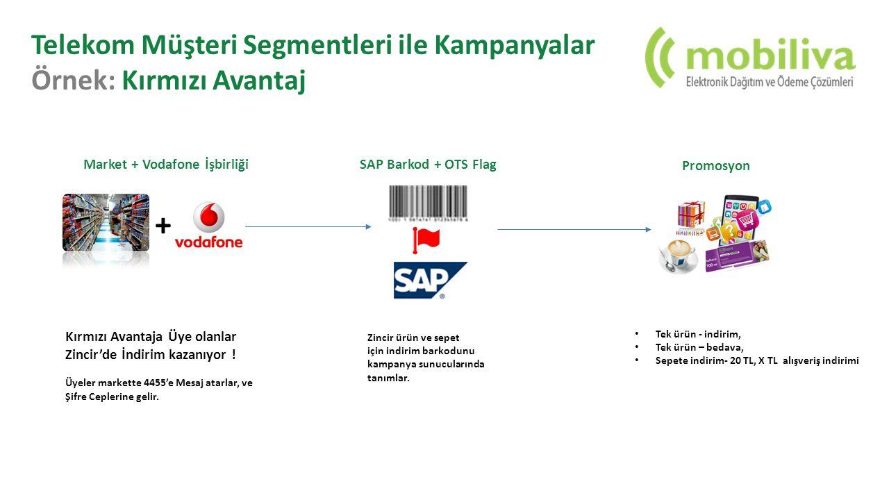 Telekom Müşteri Segmentleri ile Kampanyalar Örnek: Kırmızı Avantaj