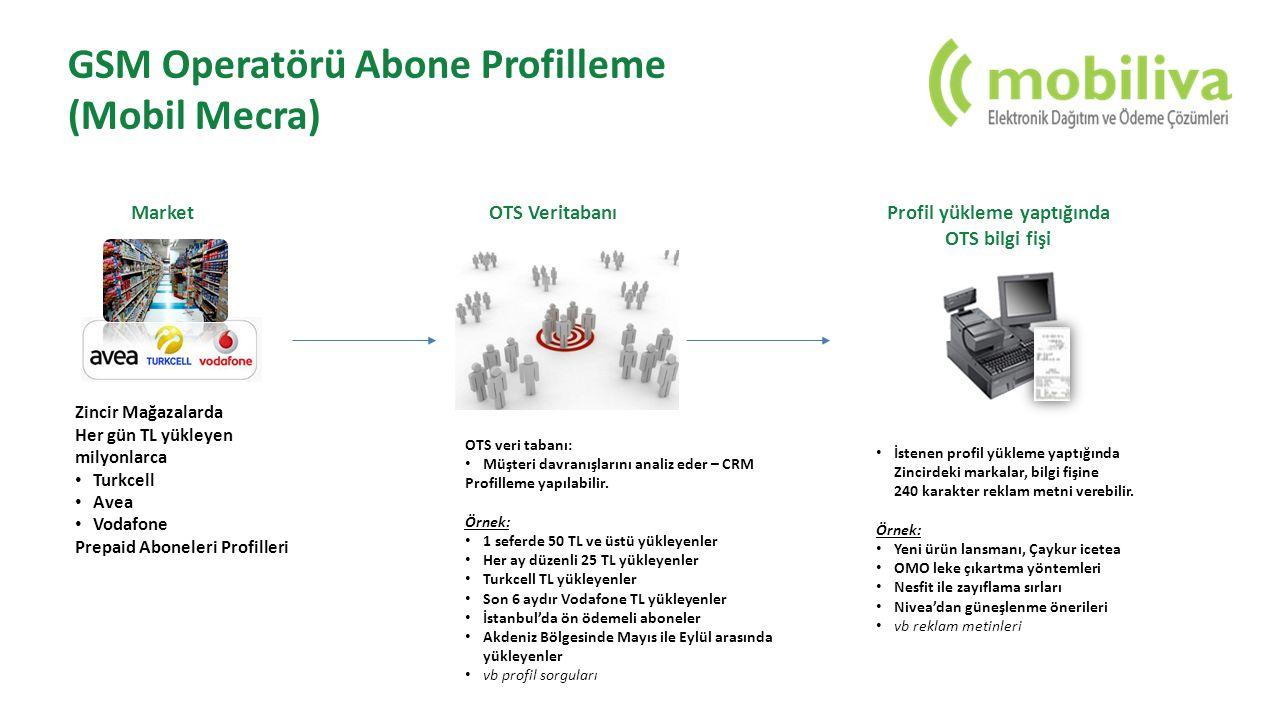 GSM Operatörü Abone Profilleme (Mobil Mecra)
