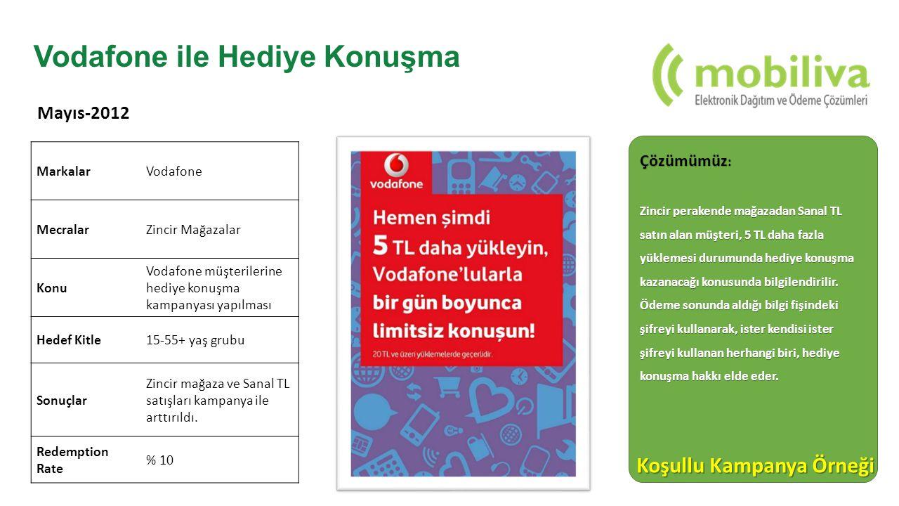 Vodafone ile Hediye Konuşma