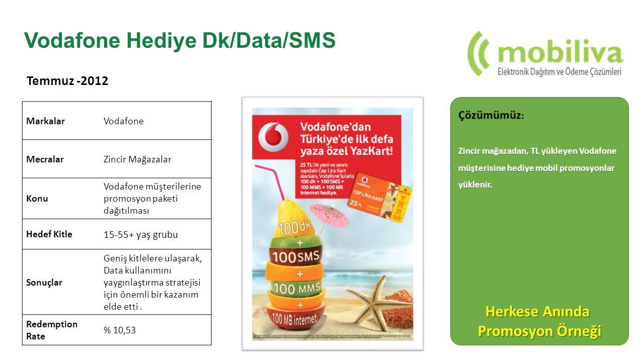 Vodafone Hediye Dk/Data/SMS