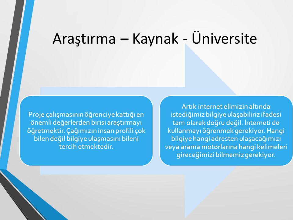 Araştırma – Kaynak - Üniversite