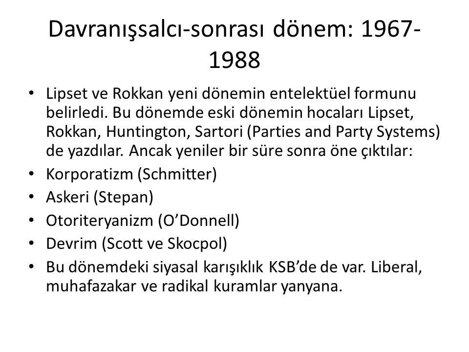 Davranışsalcı-sonrası dönem: 1967-1988