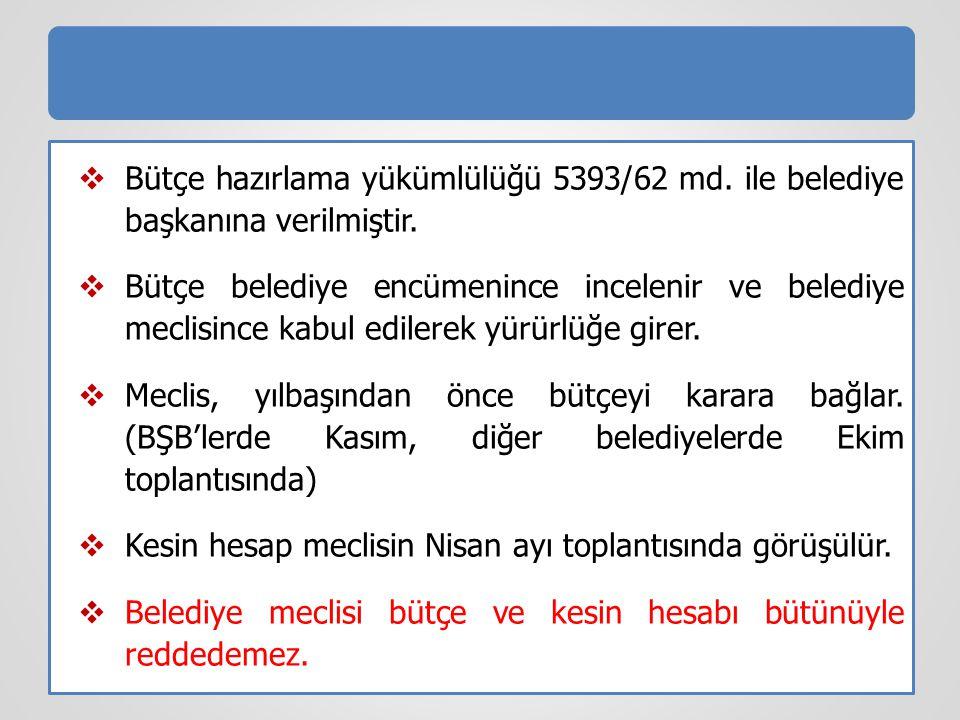 Bütçe hazırlama yükümlülüğü 5393/62 md