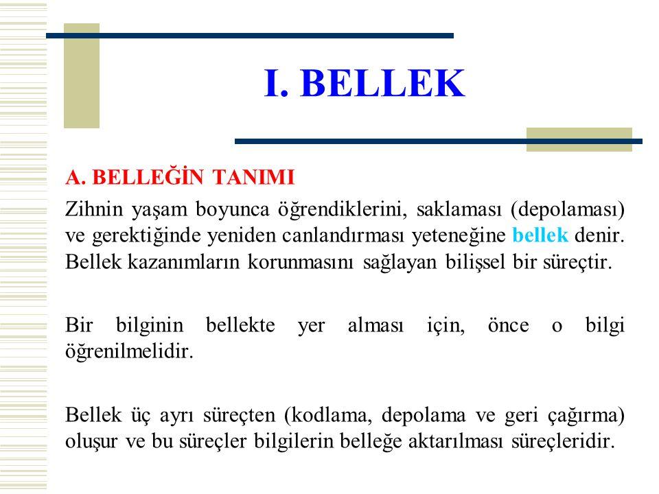 I. BELLEK A. BELLEĞİN TANIMI