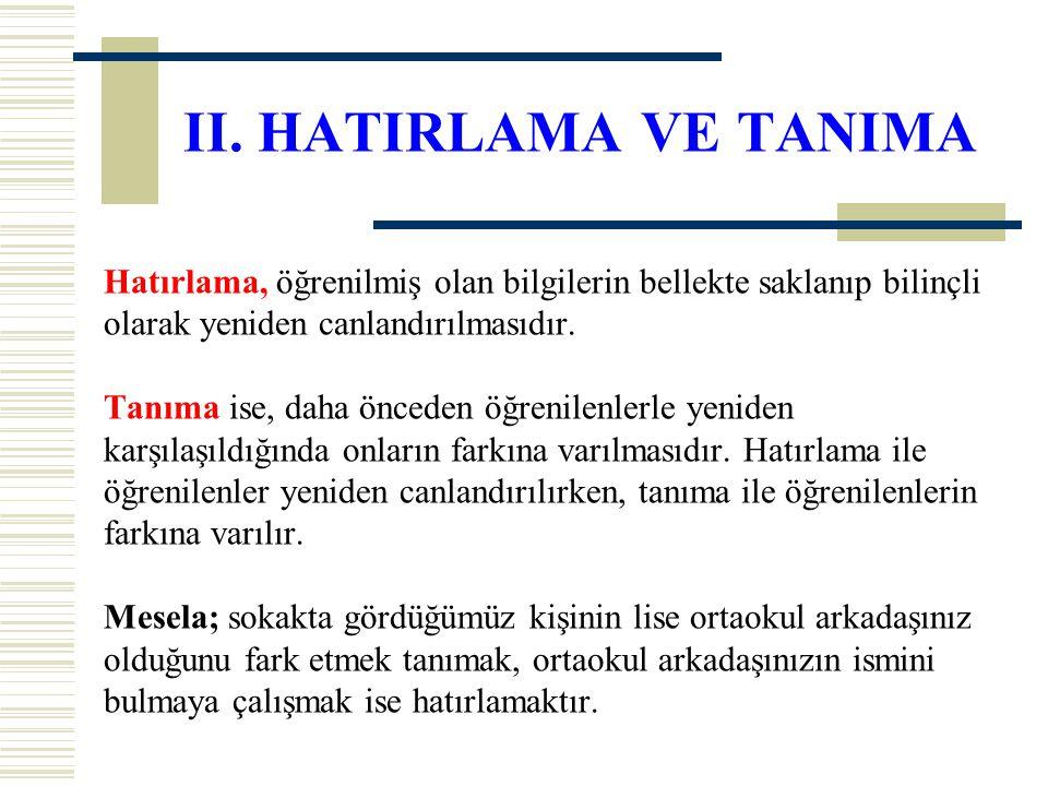 II. HATIRLAMA VE TANIMA