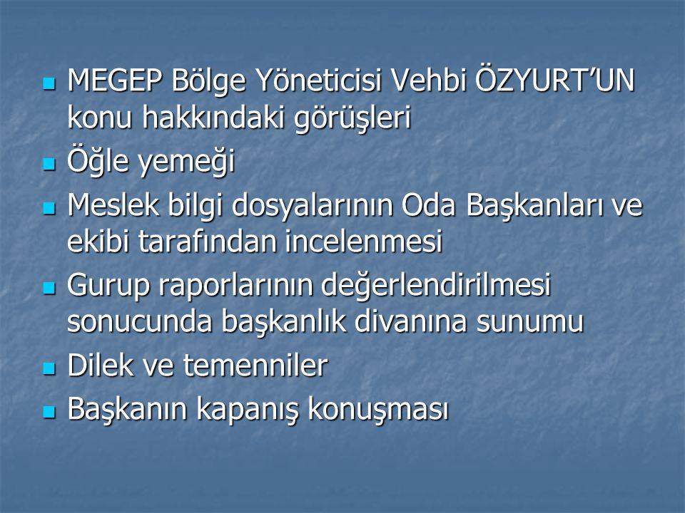 MEGEP Bölge Yöneticisi Vehbi ÖZYURT'UN konu hakkındaki görüşleri