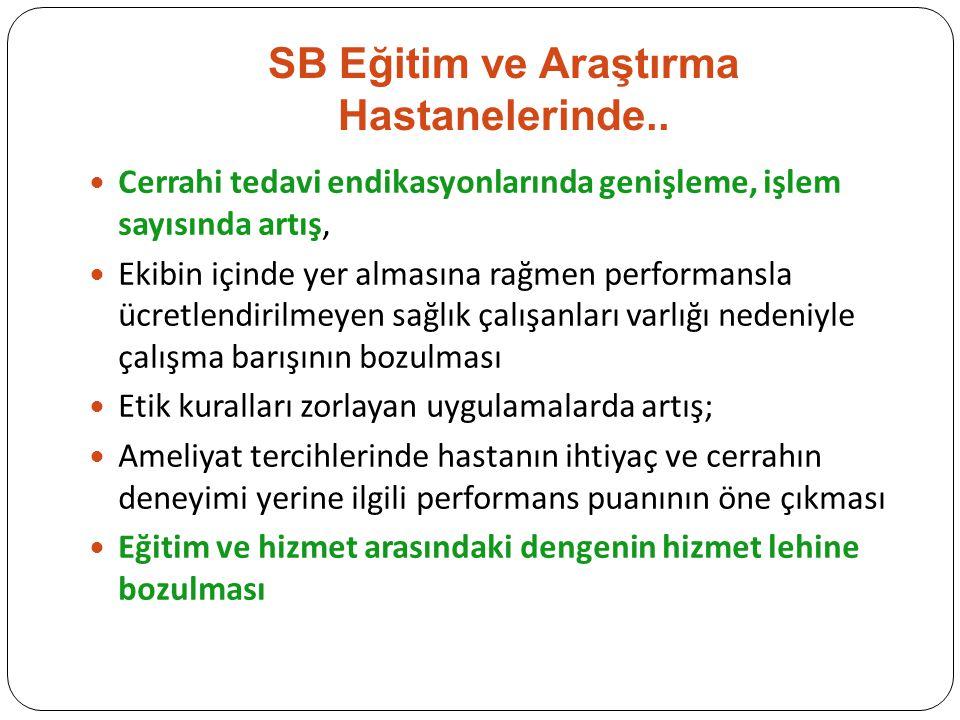 SB Eğitim ve Araştırma Hastanelerinde..