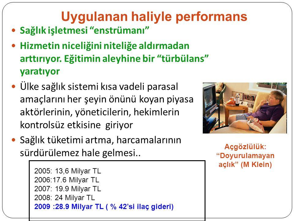 Uygulanan haliyle performans