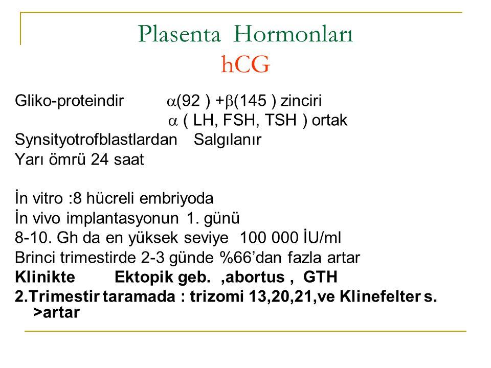 Plasenta Hormonları hCG