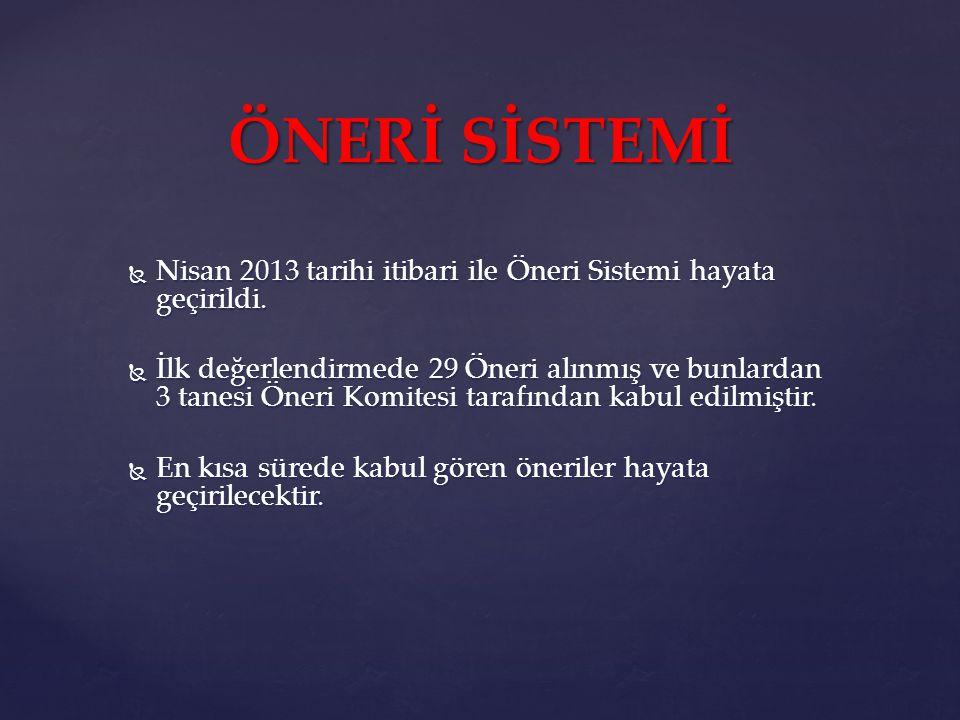 ÖNERİ SİSTEMİ Nisan 2013 tarihi itibari ile Öneri Sistemi hayata geçirildi.
