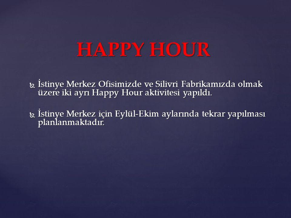 HAPPY HOUR İstinye Merkez Ofisimizde ve Silivri Fabrikamızda olmak üzere iki ayrı Happy Hour aktivitesi yapıldı.