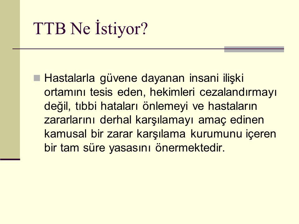 TTB Ne İstiyor