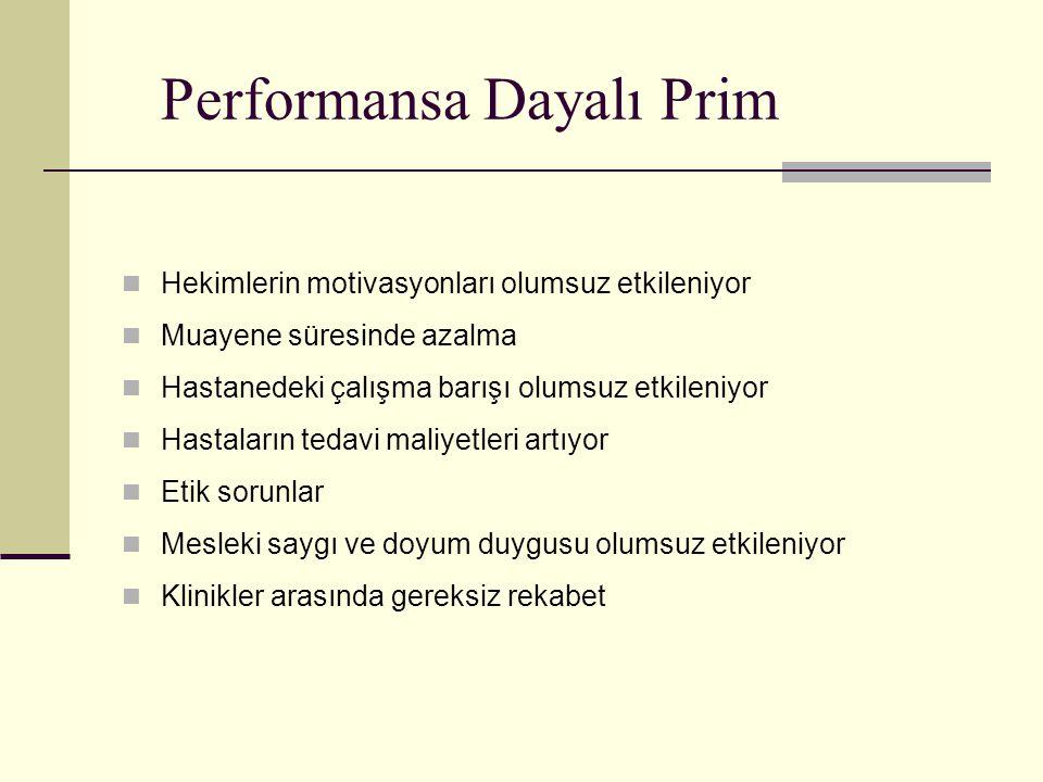 Performansa Dayalı Prim