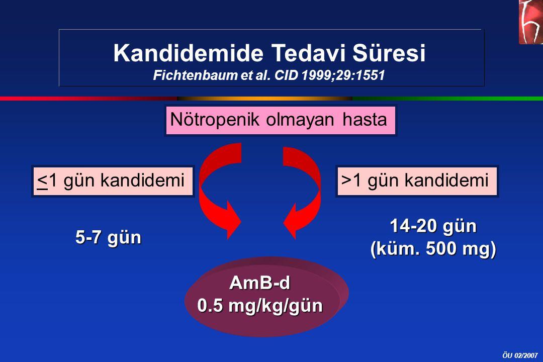 Kandidemide Tedavi Süresi Fichtenbaum et al. CID 1999;29:1551