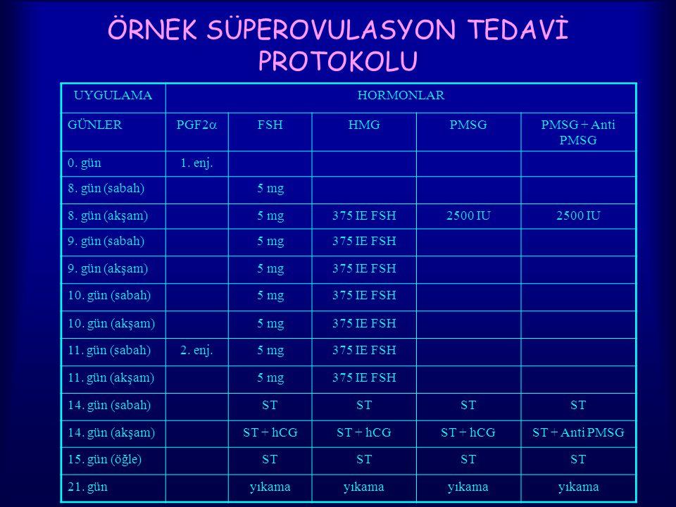 ÖRNEK SÜPEROVULASYON TEDAVİ PROTOKOLU