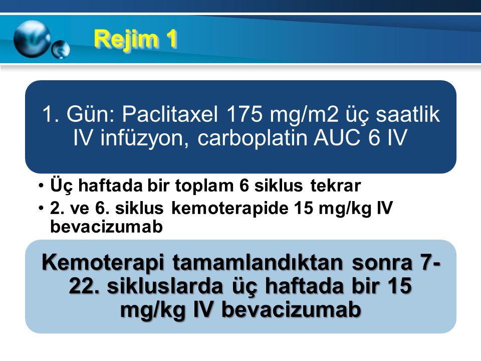 Rejim 1 1. Gün: Paclitaxel 175 mg/m2 üç saatlik IV infüzyon, carboplatin AUC 6 IV. Üç haftada bir toplam 6 siklus tekrar.