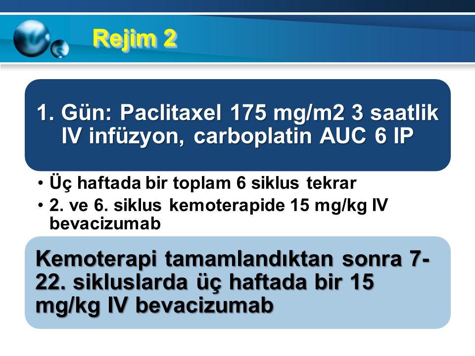 Rejim 2 1. Gün: Paclitaxel 175 mg/m2 3 saatlik IV infüzyon, carboplatin AUC 6 IP. Üç haftada bir toplam 6 siklus tekrar.